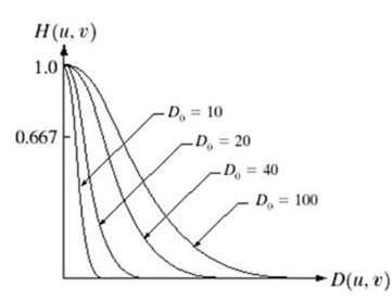 high pass filter gaussian high pass vs low pass filters