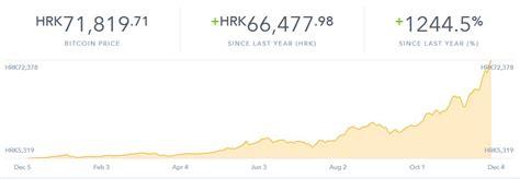bitcoin zarada kako kupiti bitcoin udruga bswireless
