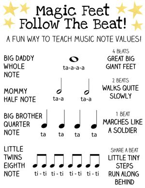 note pattern meaning a fun way to teach kids musical note values let s play music