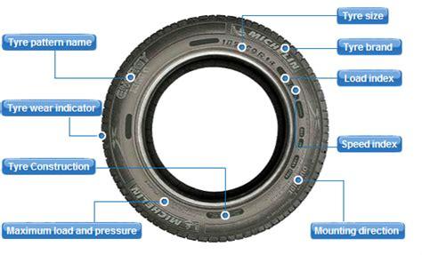 tyre sidewall markings tyre codes pta garage services