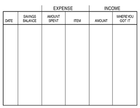 keeping track of money