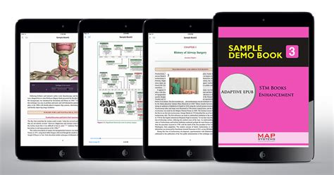 ebook format for mobile reflowable versus fixed layout ebook format