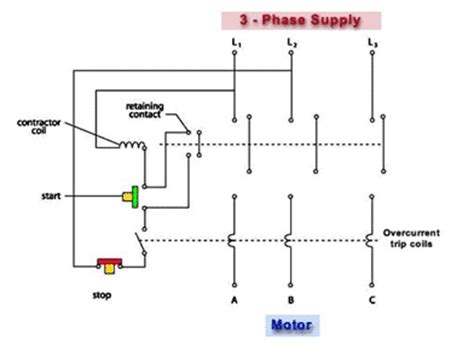 direct starter wiring diagram free