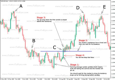 chart pattern cup and handle cup and handle pattern