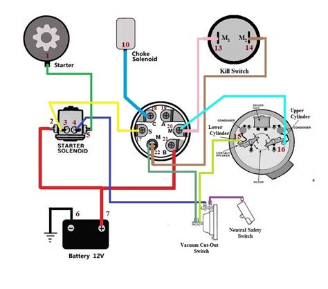 starter switch wiring diagram universal ignition switch wiring diagram wiring diagram