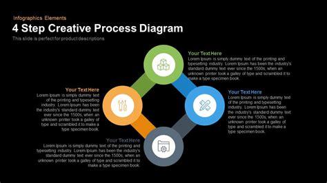 business process flow diagram creative tips for 4 step creative process diagram powerpoint keynote template slidebazaar