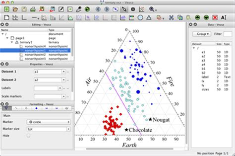 free graph software free scientific graphing software