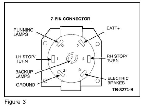 ford truck 7 pin trailer wiring diagram 7 pin trailer