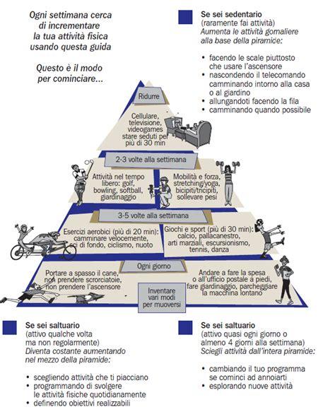 alimentazione educazione fisica l educazione fisica lo stile di vita attivo e la