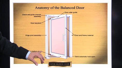 anatomy of a door hinge definition and anatomy of a balanced door system ellison