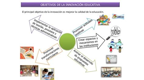 imagenes innovacion educativa innovaci 243 n educativa
