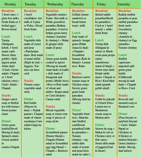 weight loss in tamil diet food chart for weight loss in tamil diet plan