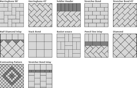 paving pattern png tegula block paving patterns