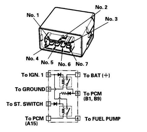 acura cl wiring diagram acura auto fuse box diagram