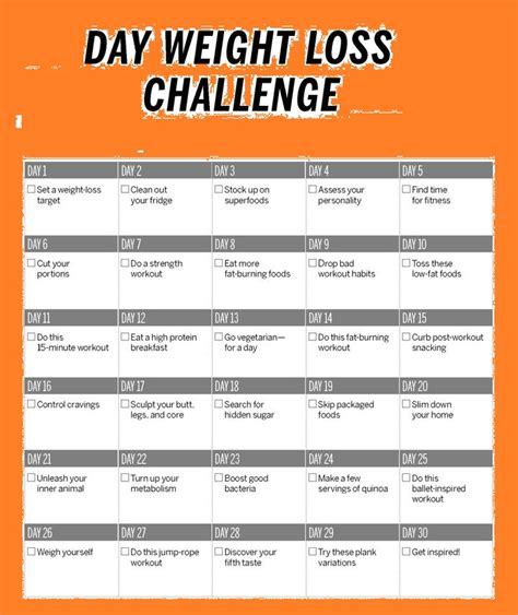 15 day diet challenge 15 day weight loss challenge