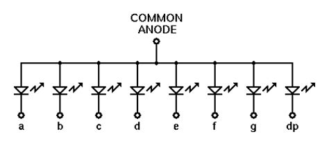 led anode cathode diagram arduino uno leds difference between common anode and common cathode arduino stack exchange