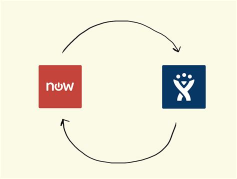 jira service desk servicenow jira service desk vs servicenow what to choose for
