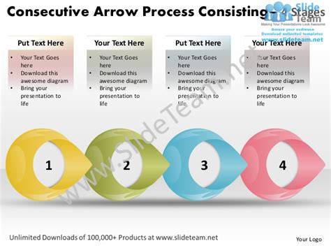 score business plan template consecutive arrow process consisting 4 stages score