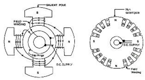 westinghouse generator wiring diagram electrical and
