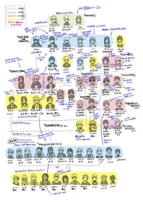 o anime vai voltar ap 243 s hiato mang 225 de gangsta vai voltar 187 anime xis
