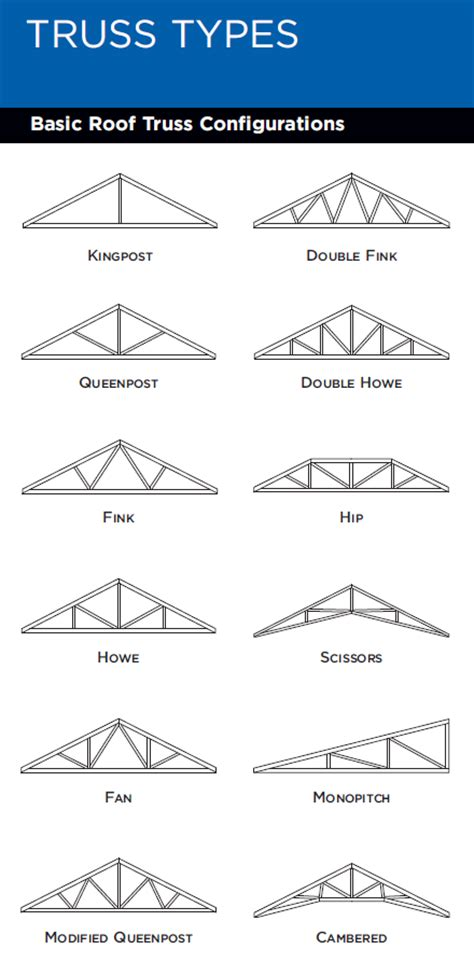 Roof Truss Prices Wood Roof Truss Prices House Plans