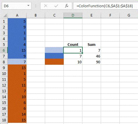 count cells by color how to count and sum quot condtional formatting quot cells by