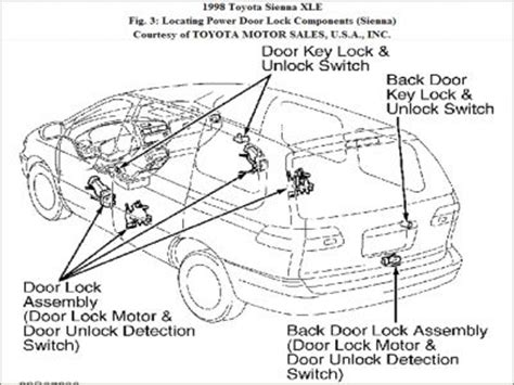 free download parts manuals 2002 toyota sienna user handbook toyota sienna sliding door parts diagram toyota free engine image for user manual download
