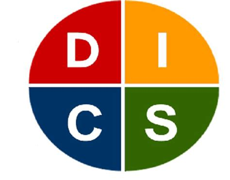 disc test prepare for the disc personality test jobtestprep