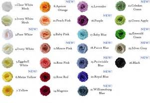 meaning of different color roses colors and meaningsuvuqgwtrke
