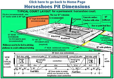 image gallery horseshoe pit distance