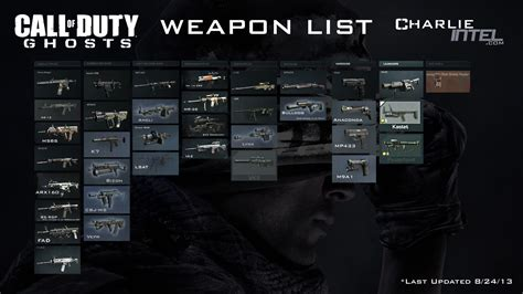 Call Of Duty Gun Pictures