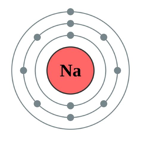 sodium bohr diagram 5 3 the wave nature of the electron chemistry libretexts