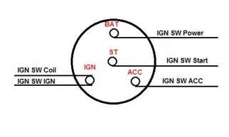 1964 ford truck ignition switch wiring diagram 1964 truck