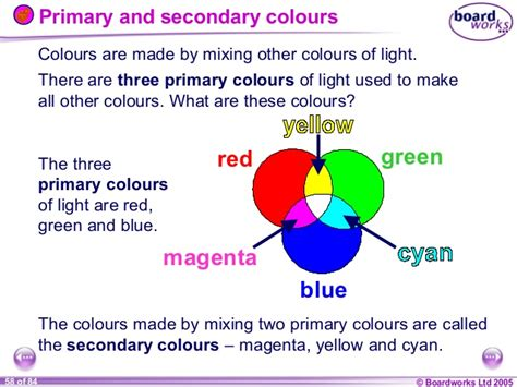 3 primary colors of light what are the three primary colors of light primary