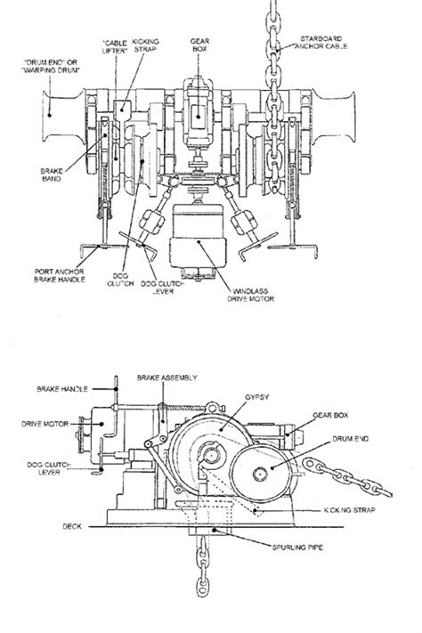 lewmar windlass parts diagram lewmar winch parts diagram eagle winch parts elsavadorla