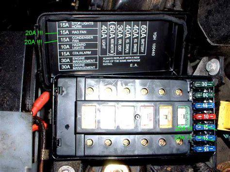 mgf starter motor wiring diagram motor wiring