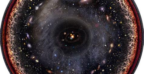 Imagenes Del Universo Completo | as 237 es el universo observable al completo en una sola