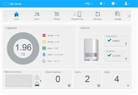 backups networks and a digital home wd my cloud mirror review your files here there and