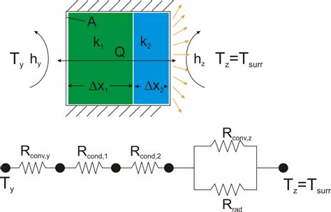 resistor thermal impedance fundamentals of thermal resistance celsia