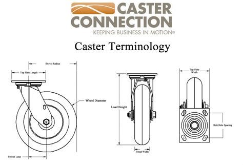 pattern wheel definition glossary of caster wheel terms caster connection
