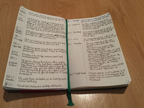 is a book the nerdy student chart your with a commonplace book