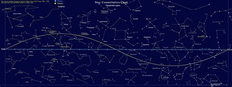 constellations map constellations wallpapers wallpaper cave