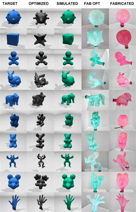 printable balloon animal instructions who needs clowns 3d printer lets you print inflatable