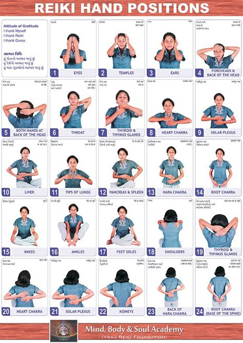 reiki  healing hand positions reiki training