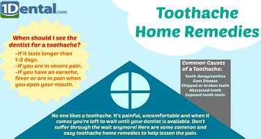 infographic toothache home remedies 1dental