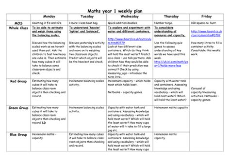 new year re planning ks1 weekly maths plan year 1 capacity by lcdixon88 teaching