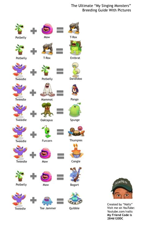 when to breed a my singing monsters guide with pictures will for food