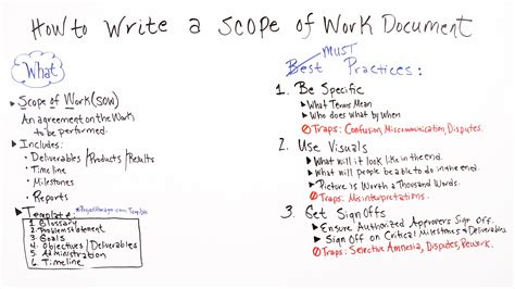 How To Write A Scope Of Work Projectmanager Com Scope Of Work Template Doc