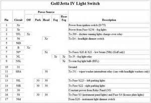 mk iv golf jetta euro headlight switch pinouts