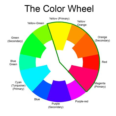 the color wheel are your bright colors weaving into dull cloth here s how
